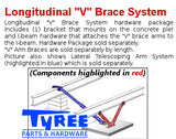 "All Steel Foundation Anchoring System - Longitudinal ""V"" Brace Arms"