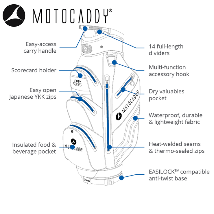 Motocaddy Dry Series Golf Bag Diagram