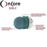 Oncore ELIXR Golf Balls Deconstructed-2