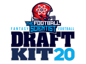 2020 Draft Kit post - talent availability ratings