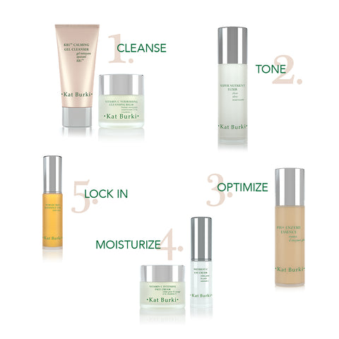 5 Steps of Essential Radiance