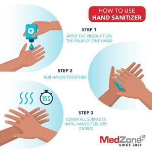 MedZone Hand Sanitizer Gel - 6 oz (6 Pack) - MedZone - Because EveryBODY Hurts -Prevent Blisters, Chafing & Help w/ Pain Relief