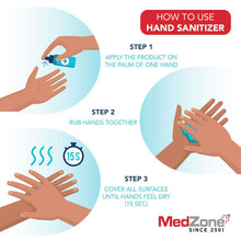 Load image into Gallery viewer, MedZone Hand Sanitizer Spray Mist - 1.75 oz Travel Size (12 Pack) - MedZone - Because EveryBODY Hurts -Prevent Blisters, Chafing & Help w/ Pain Relief