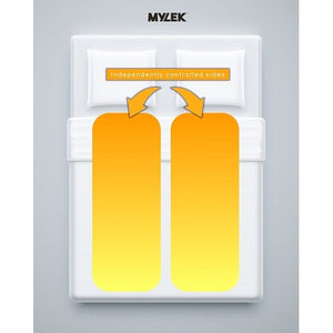 MYLEK Double Size Deluxe Electric Blanket Fully Fitted with Dual Controls