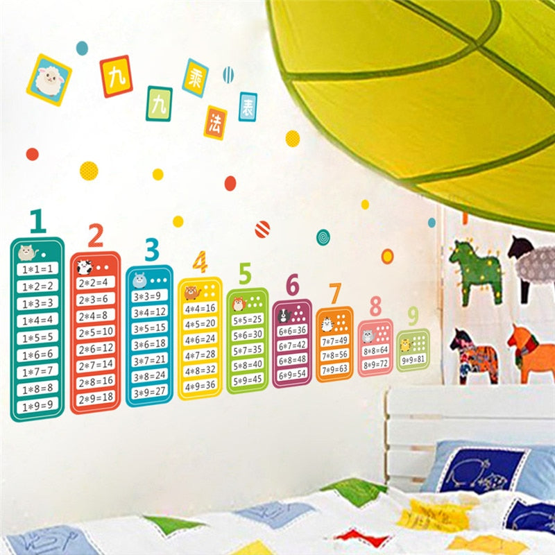 Multiplication Table Wall Stickers