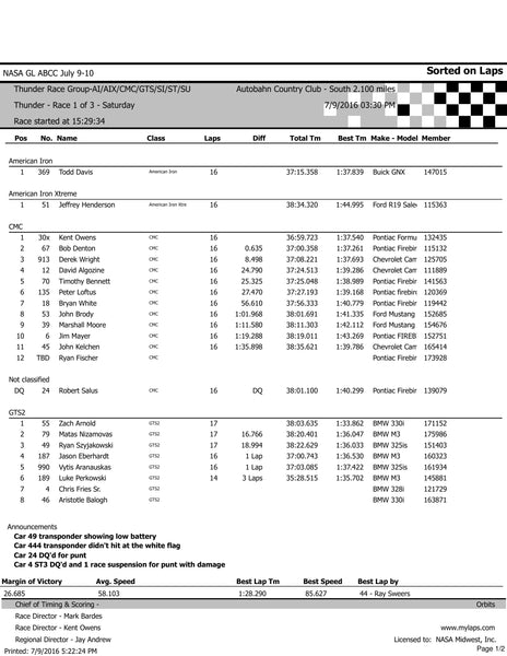 Race 1 NASA CMC Autobahn Country Club
