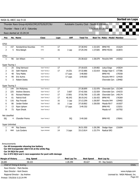 Race 1 NASA CMC Race Autobahn Country Club