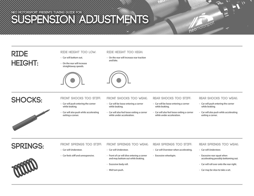 Suspension Tuning Guide