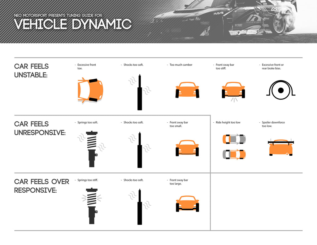 Vehicle Dynamic Tuning Guide