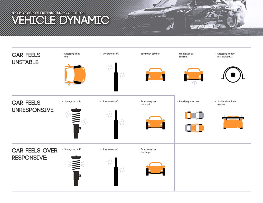 Vehicle Dynamics Tuning Guide