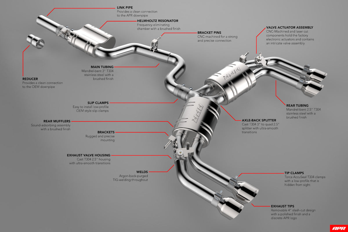 apr tuning S3 MK3 Catback Exhaust System CBK0019 apr tuning dealer