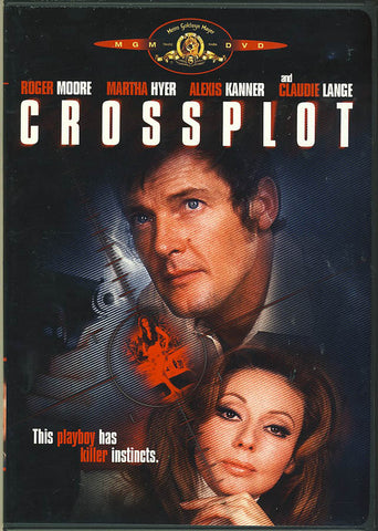 Crossplot DVD Movie