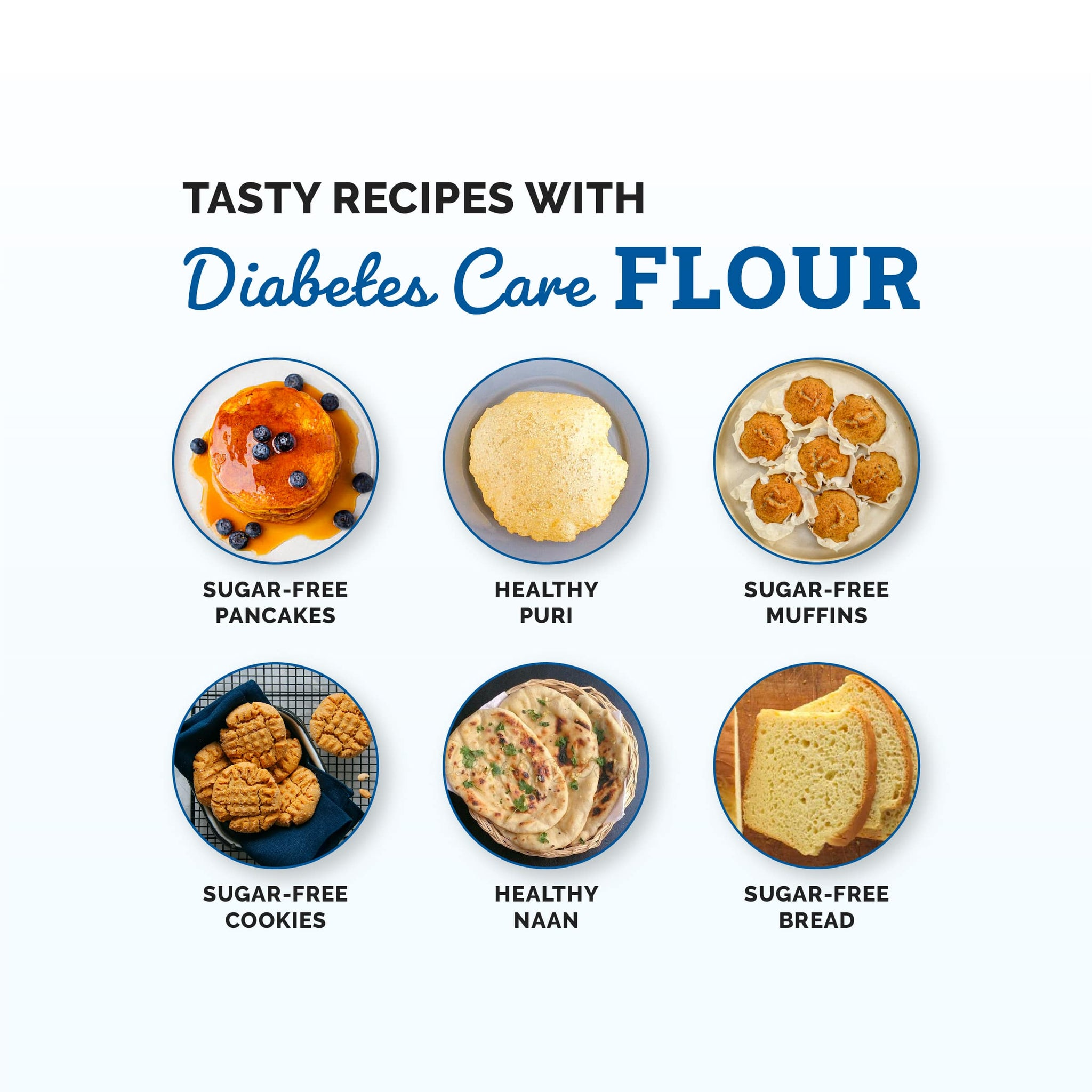 Diabetes Care Flour | Ultra Low Glycemic Index