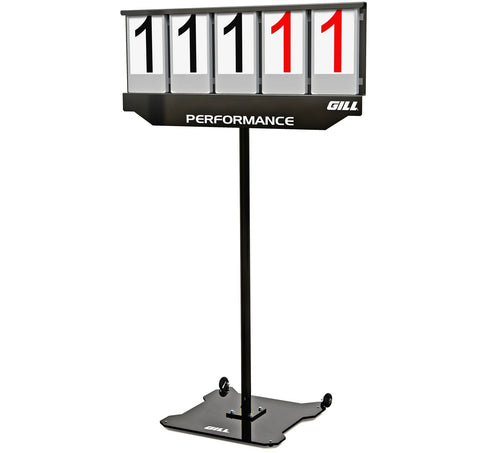 Gill Athletics 5-Digit Performance Indicator