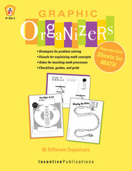 Graphic Organizers- Math