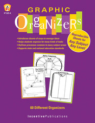 Graphic Organizers- Any Subject, Any Grade