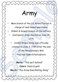5 Branches of the US Armed Forces Posters and Fact Cards