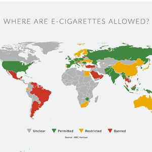 Where are E-Cigarettes Allowed?