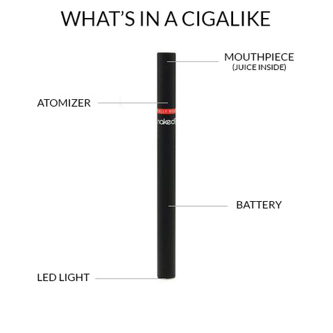 What is a cigalike