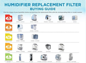 Humidifier Filter HWF100 (Type E) Sold as each