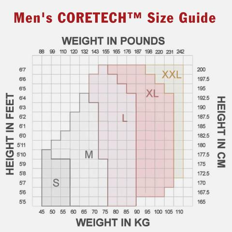 Men Core Shorts Size Guide - Supacore