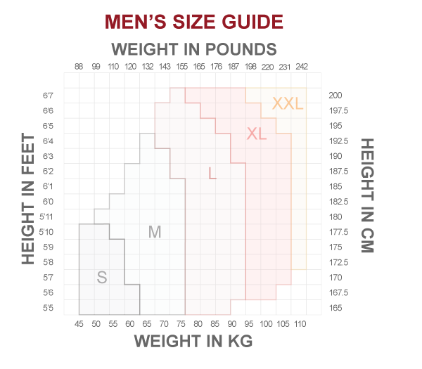 Supacore Men's Sizing Guide