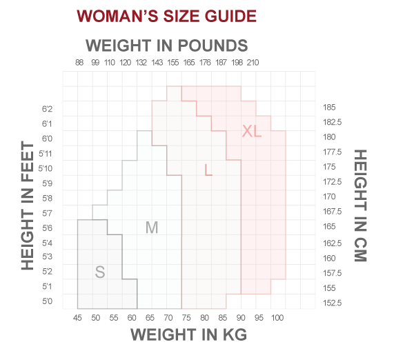 Supacore Women's Sizing Guide