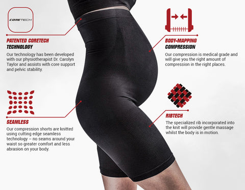 Women's Postpartum Compression Shorts