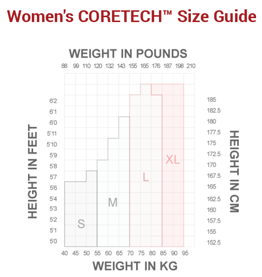 Supacore Women's Coretech Sizing Guide