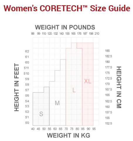 Coretech female compression shorts  size guide