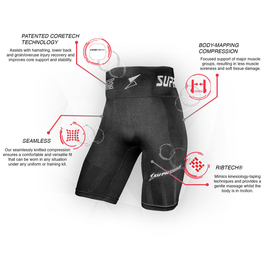 Supacore CORETECH Injury and Recovery Shorts for Osteitis Pubis