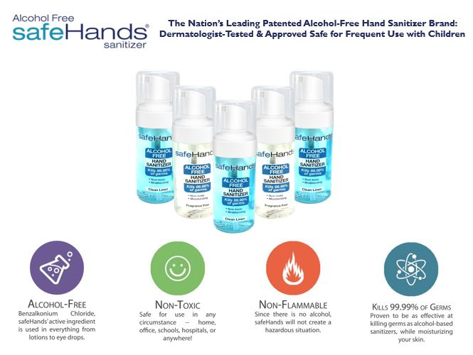 safeHands #1 Alcohol-Free Foam Hand Sanitizer (208ml)