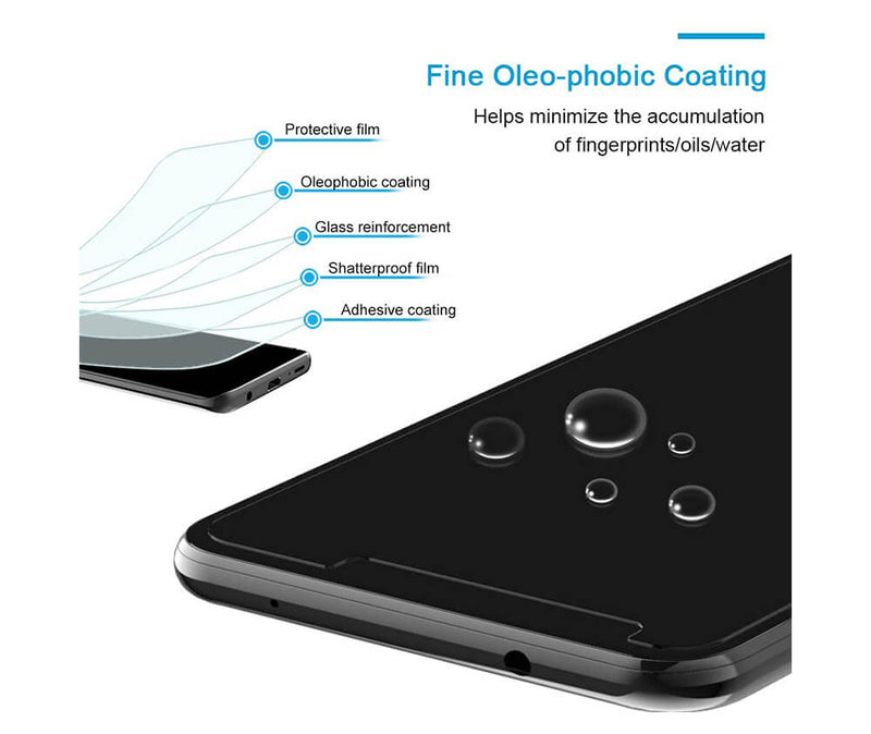 TEMPERED GLASS SCREEN PROTECTOR for Pixel 3a XL_2