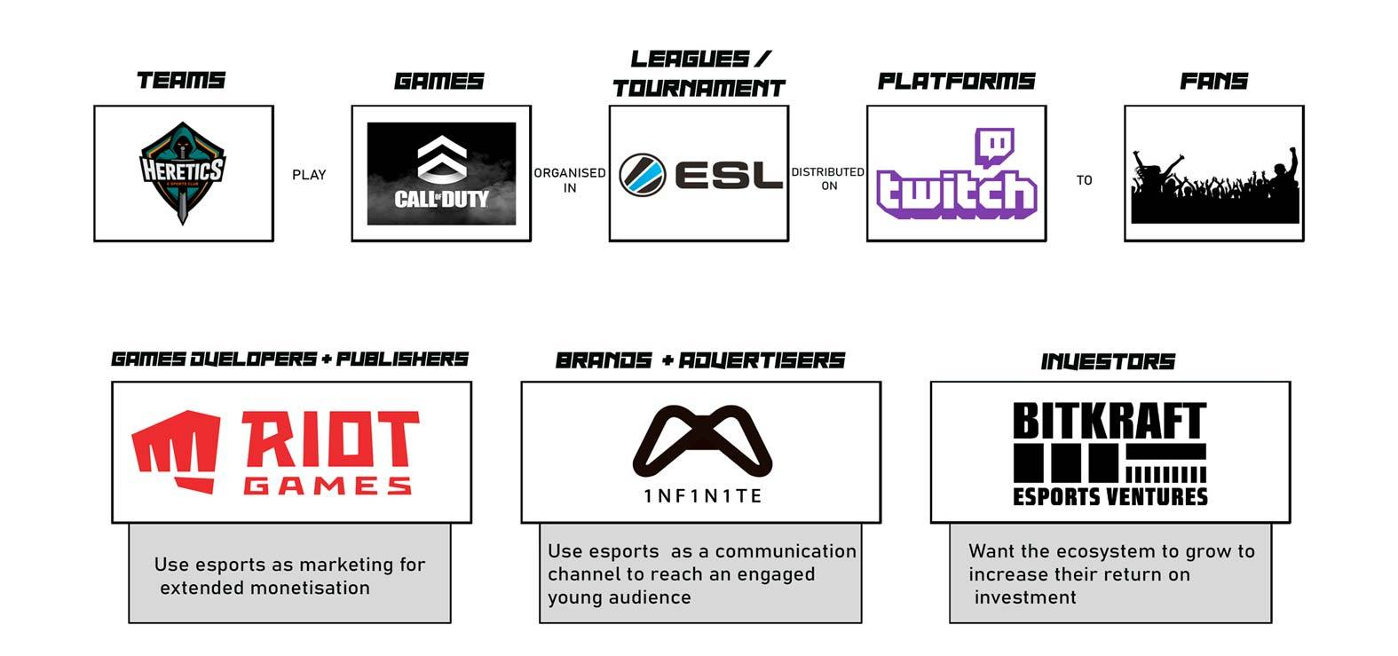 esport-ecosystem-infinite-gaming-shoes