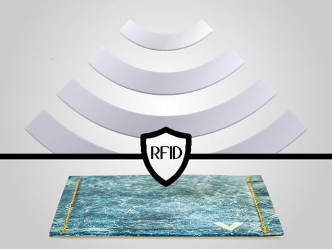 Vinco: RFID safe Tyvek Wallet