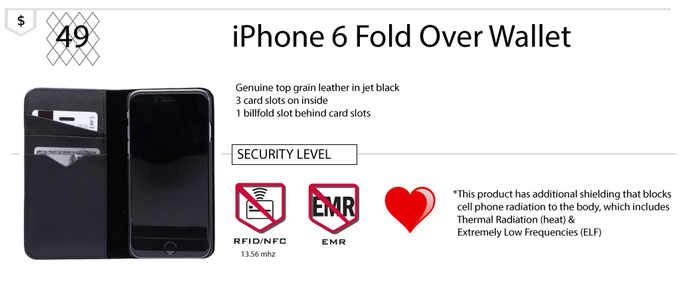 iPhone 6 Card Wallet RFID Protection