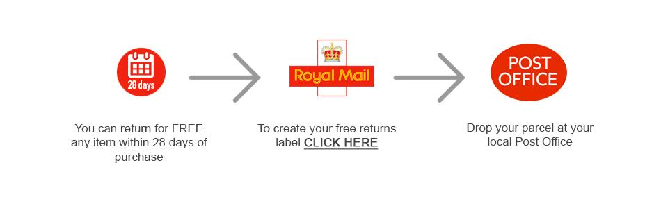 Free UK Returns on all orders