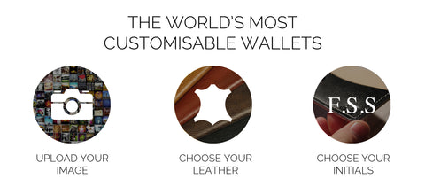 Isolana Wallet customisation process.