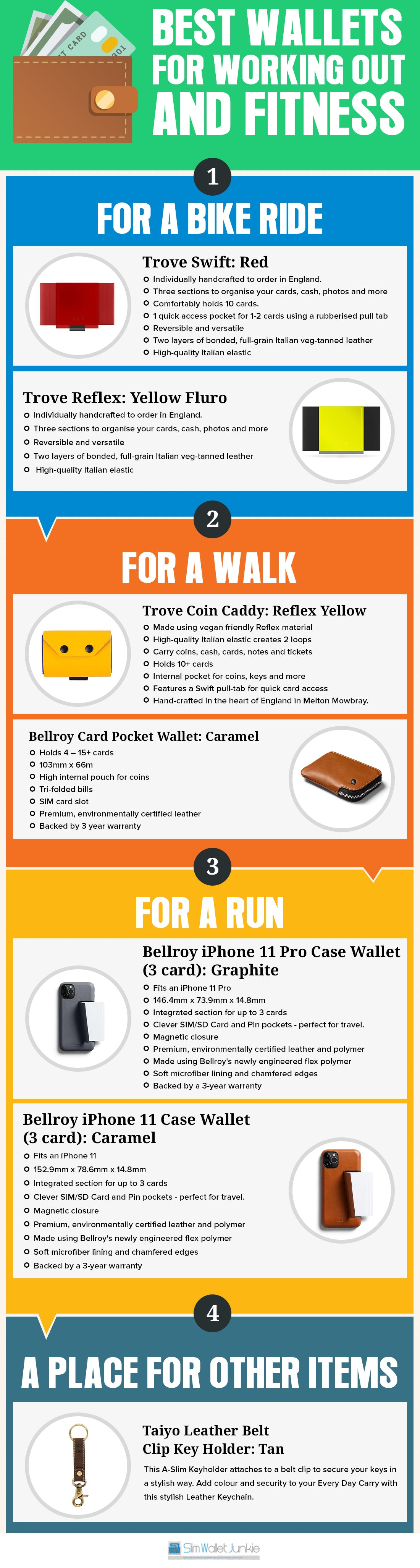 Best Wallets for Fitness and Work out Infographic