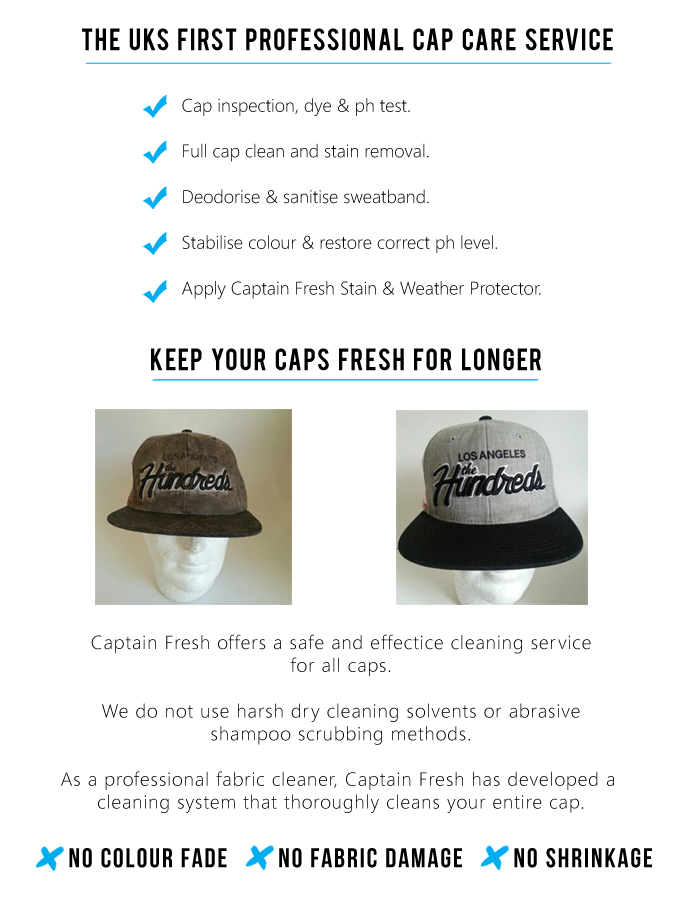 Cap Cleaning checklist