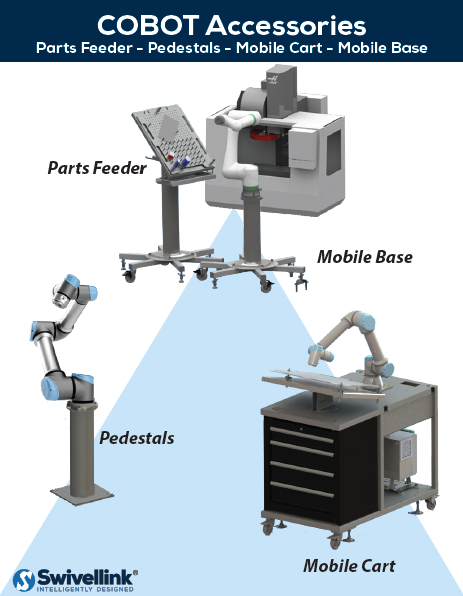 Do you have a mounting or safety guarding requirement for your Cobot or Robotics system ?