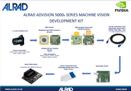 Advision 5290-KIT-M12xx - Alrad