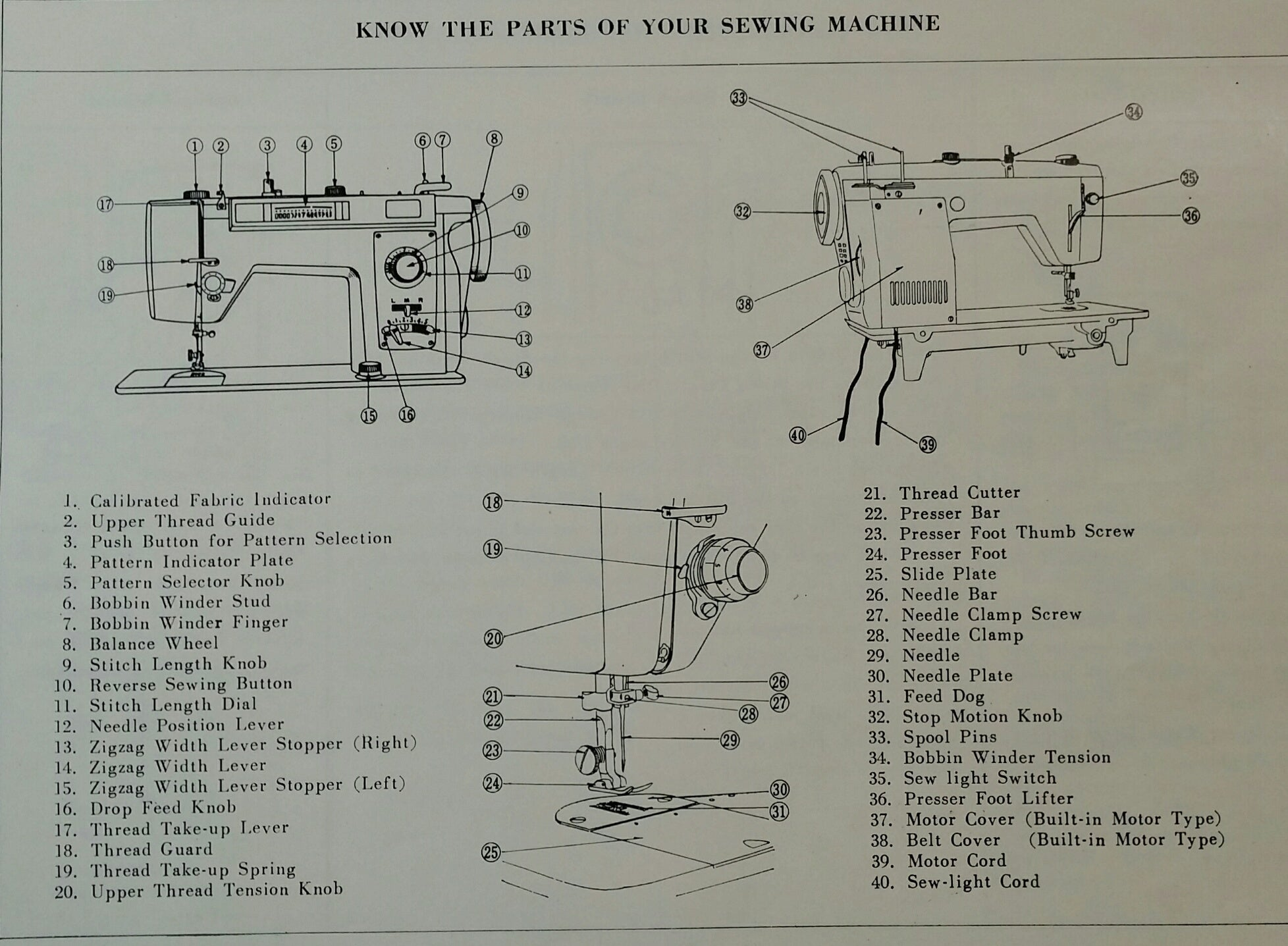 Products Tagged Brother Mrsewing Singer 648 Sewing Machine Threading Diagram 981 Instruction Book