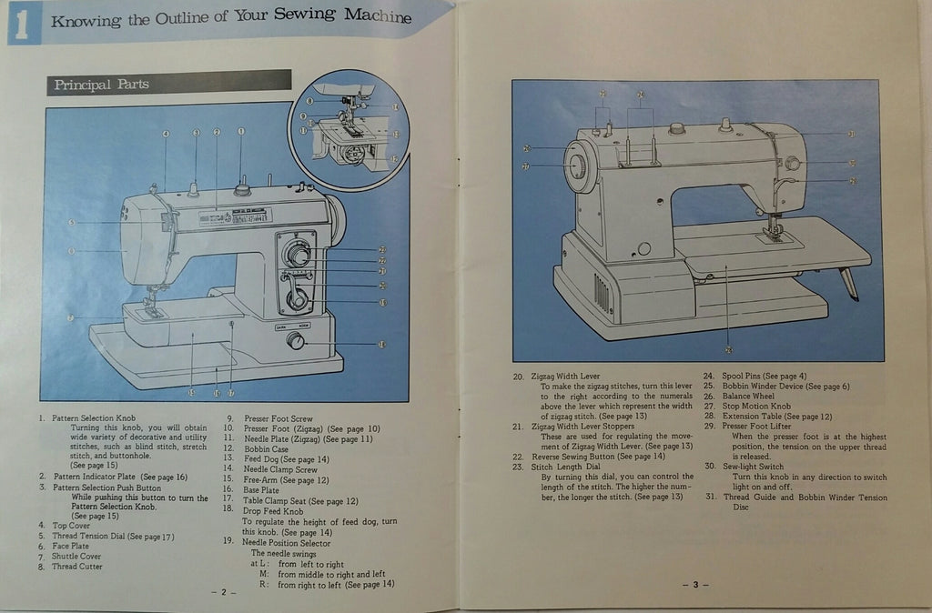 Brother 875 Instruction Book