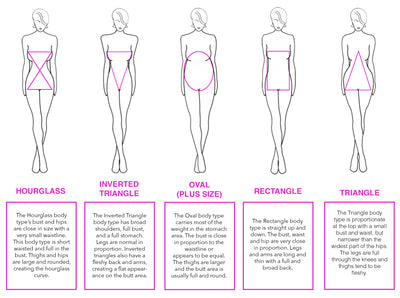 Select your body type