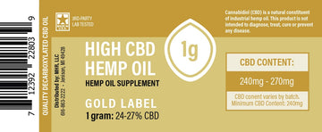 Made By Hemp CBD Oil Concentrate - Gold Label (3 Size Options)