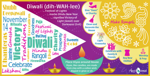 Diwali 2020 infographics for kids