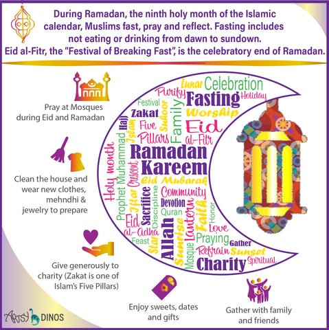 Learn about Eid and Ramadan