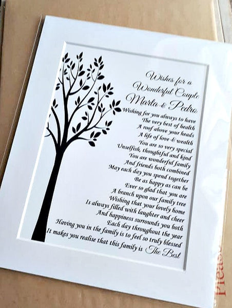 Brother and Sister in law Gift -  personalised print