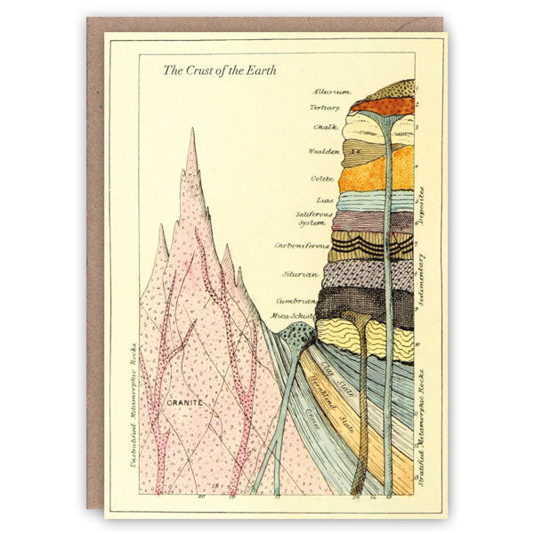 Vintage Science Cards - Crust of the Earth
